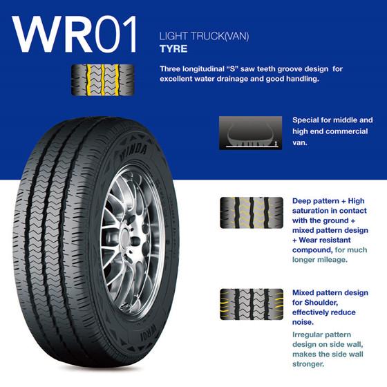 BRAWN BR01 & WR01